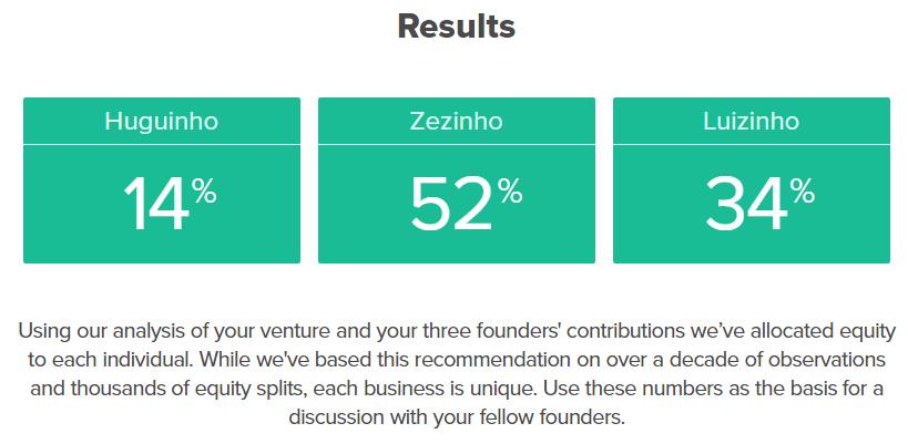 Distribuição de participação por fundador